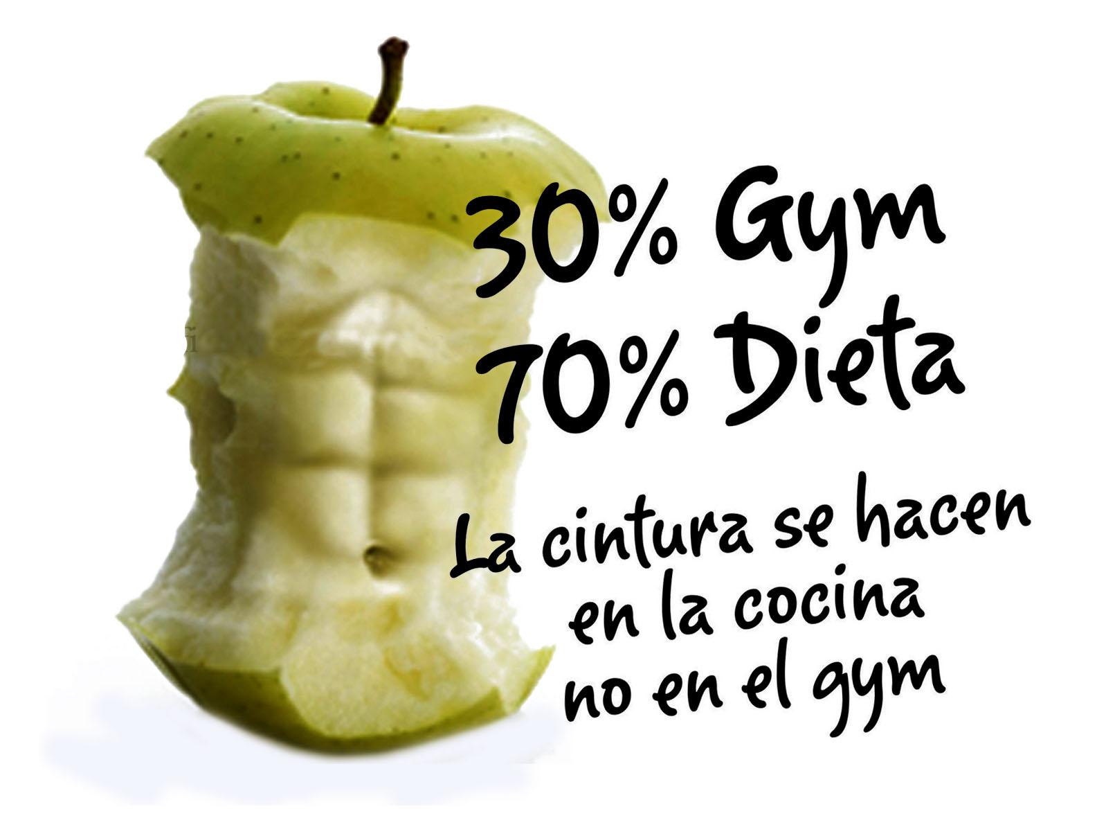 Abdomen definir y ejercicios dieta para